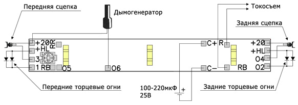 http://www.modelldepo.ru/dcc/data/43/img/SmartWagon1%20Connection%201.jpg